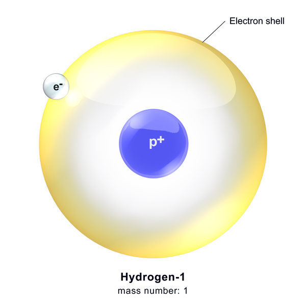 Difference Between Atomic Hydrogen and Nascent Hydrogen ...