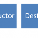 Difference Between Constructor and Destructor