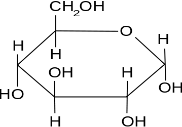 Difference Between Formula Unit Mass and Molecular Mass