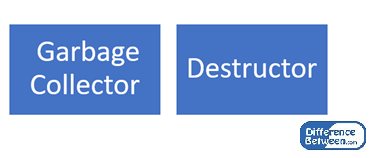 Difference Between Garbage Collector and Destructor