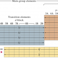 Difference Between Representative and Transition Elements