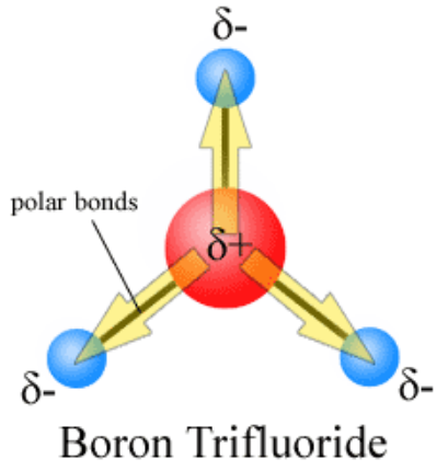 Difference Between Bond Moment and Dipole Moment