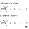 Key Difference Between Inductive Effect and Electromeric Effect