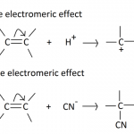 Difference Between Inductive Effect and Electromeric Effect