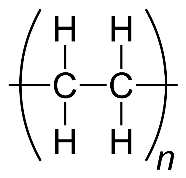 Key Difference Between Polyolefin and Polyethylene