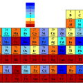 Difference Between Stable Isotopes and Radioisotopes