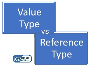 Difference Between Value Type and Reference Type