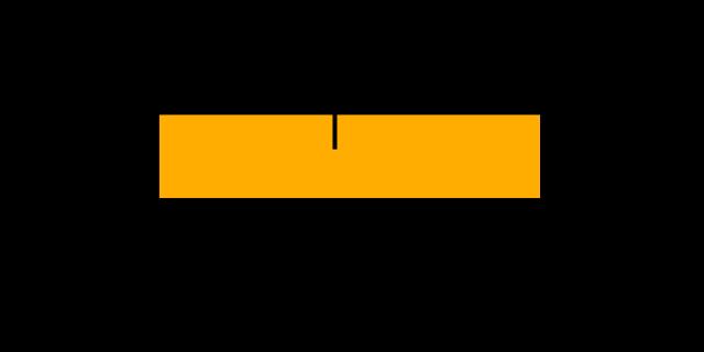 Difference Between Metal Film and Carbon Film Resistors
