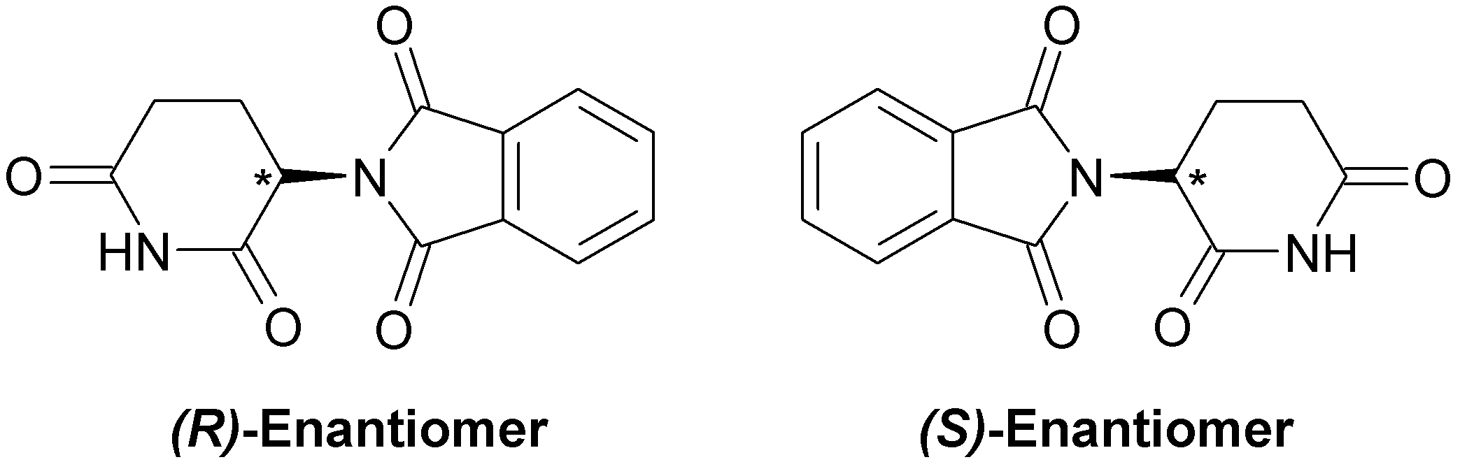 Difference Between Stereocenter and Chiral Center