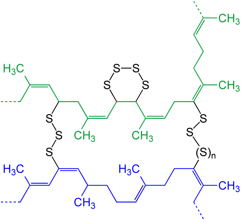 Difference Between Cross Linked Polymer and Linear Polymer