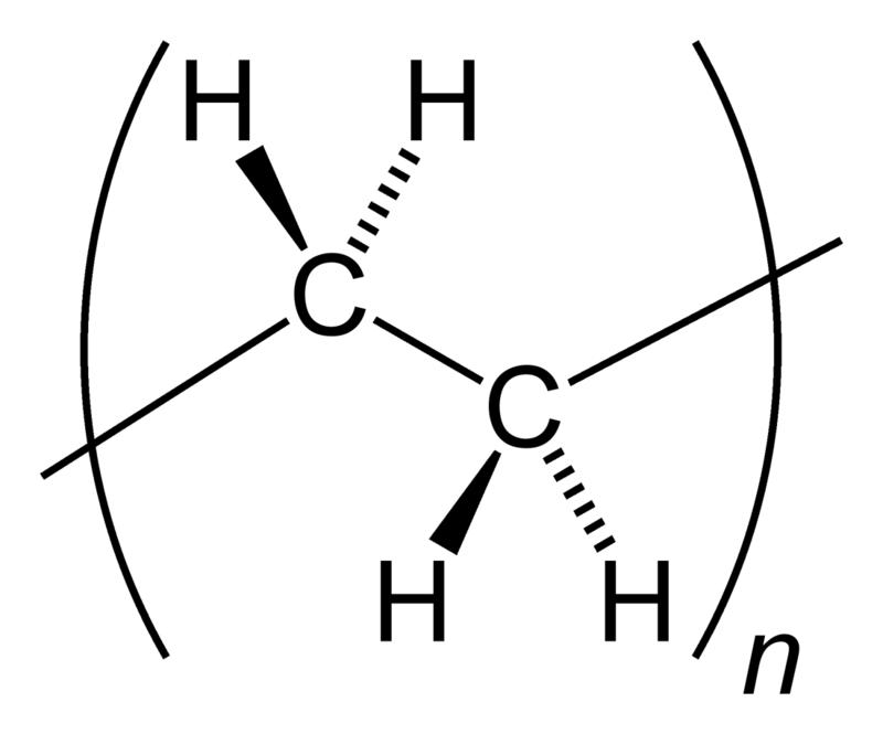 Key Difference - Cross Linked Polymer vs Linear Polymer