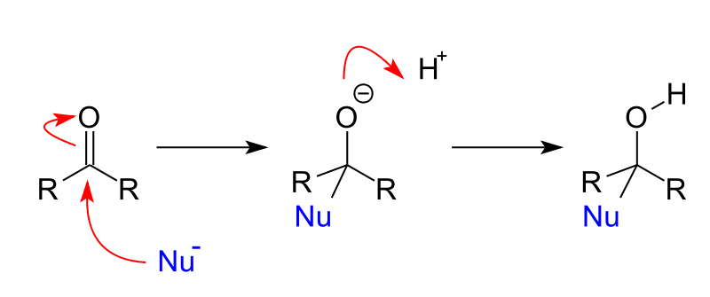 Difference Between Nucleophilic and Electrophilic Addition