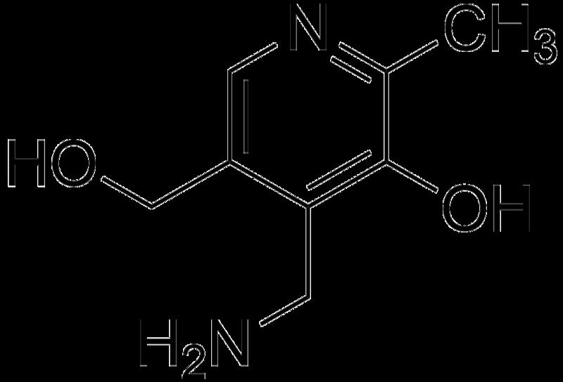 Key Difference - Pyridoxal vs Pyridoxamine