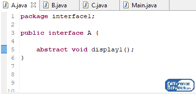 Difference Between Package and Interface in Java_Figure 3