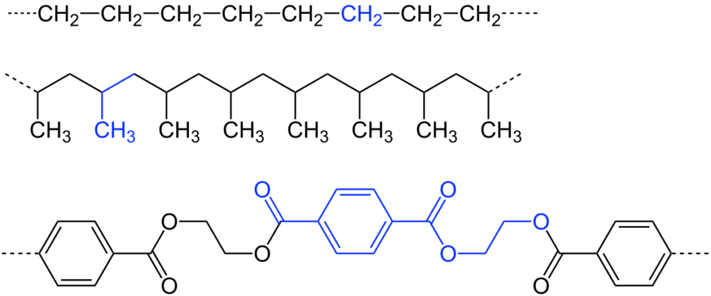 Difference Between Organic and Inorganic Polymers