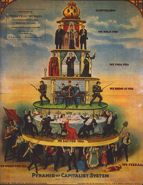 Difference Between Communism and Capitalism_Figure 02