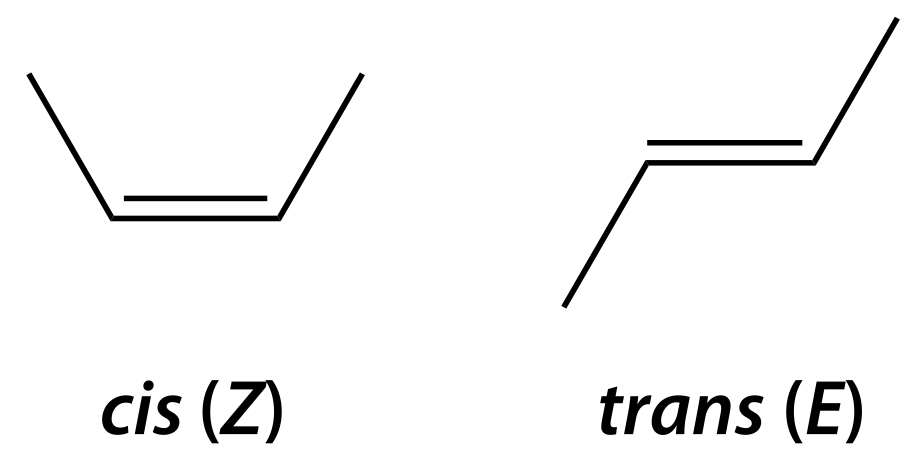What are cis and trans isomers-8747