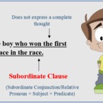 Difference Between Main Clause and Subordinate Clause