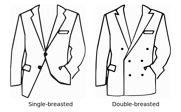 Difference Between Single Breasted and Double Breasted_Fig 02