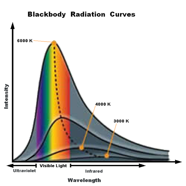 Difference Between Electromagnetic Wave Theory and Planck's Quantum Theory_Fig 02