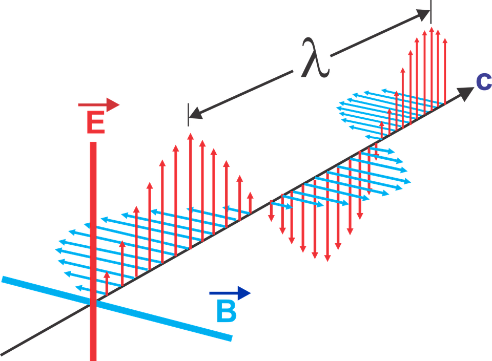 Difference Between Electromagnetic Wave Theory and Planck's Quantum Theory_FIg 01