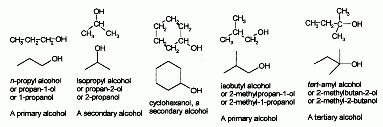 Key Difference Between Primary and Secondary Alcohol