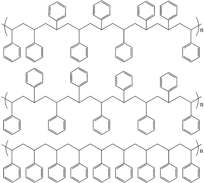 Difference Between Linear and Branched Polymers