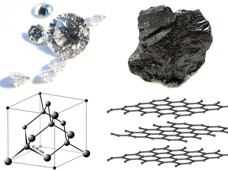 Difference Between Carbon and Diamond