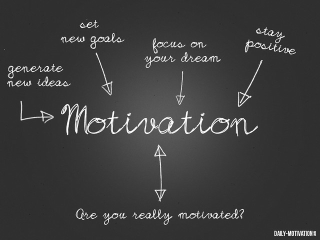 Key Difference - Motivation vs Morale