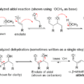 Difference Between Aldol Condensation and Cannizzaro Reaction