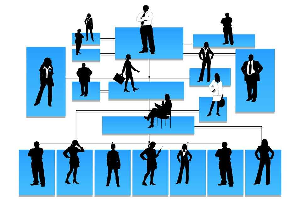 Key Difference - Formal vs Informal Organization