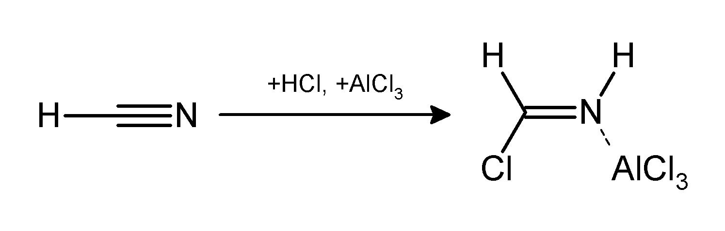 Gattermann Reaction_Figure 1