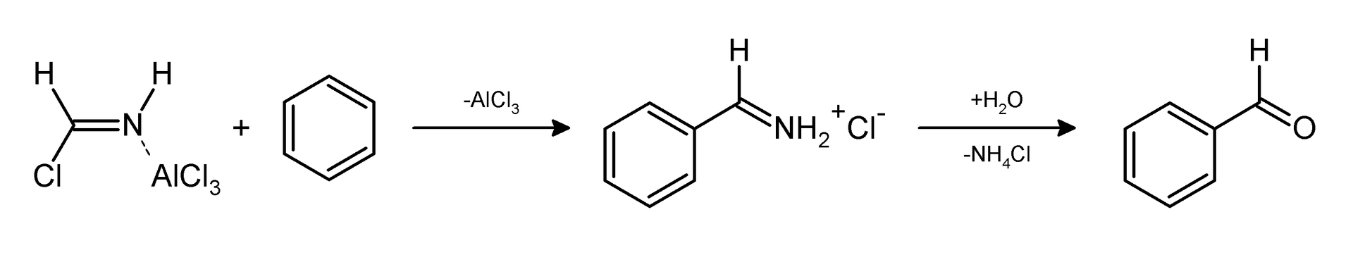 Key Difference - Sandmeyer Reaction vs Gattermann Reaction