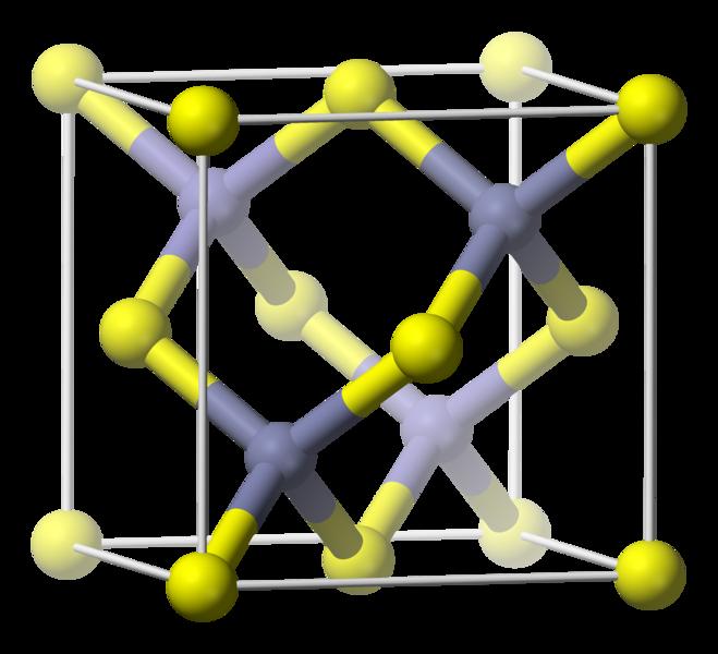 Key Difference - Zinc Blende vs Wurtzite