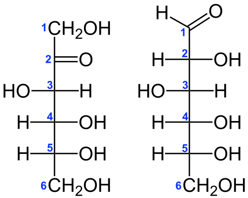 Difference Between Structural and Optical Isomers in Carbohydrates