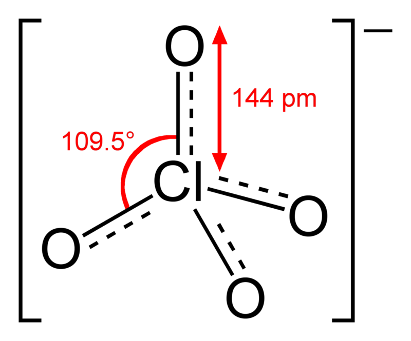 Difference Between Chlorate and Perchlorate