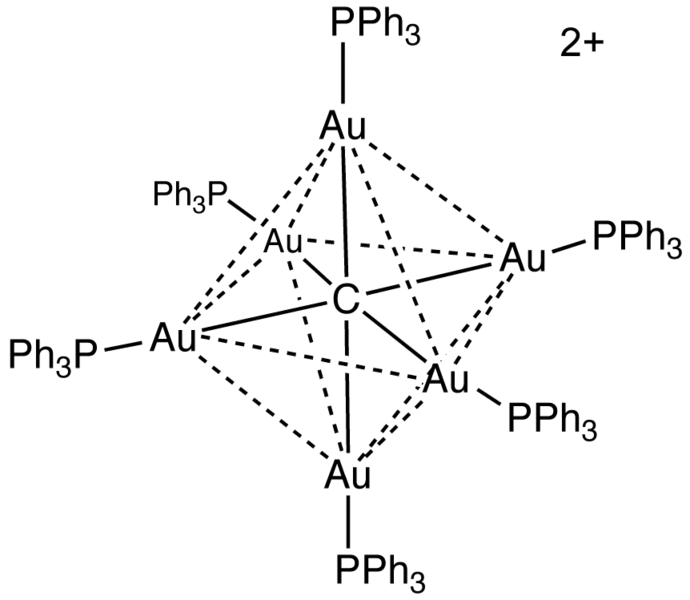 Difference Between Coordination Compound and Complex Ion
