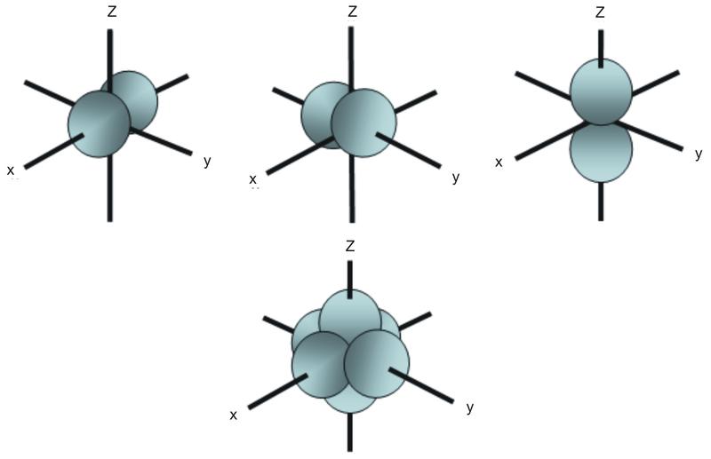 Key Difference - Hybrid vs Degenerate Orbitals