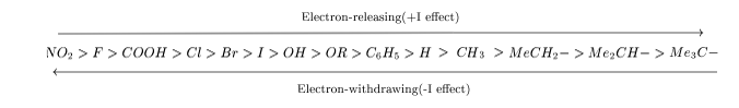 Key Difference - Hyperconjugation vs Inductive Effect