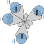 Difference Between Molecular Orbital Theory and Hybridization Theory