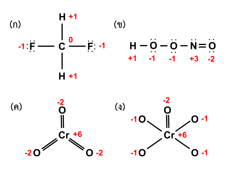 Main Difference - Formal Charge vs Oxidation State