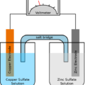 Difference Between Galvanic Cell and Concentration Cell