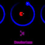 Difference Between Gram Atomic Mass and Gram Molecular Mass
