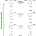 Difference Between Functional Group and Substituent