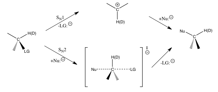 Difference Between Primary and Secondary Kinetic Isotope Effect