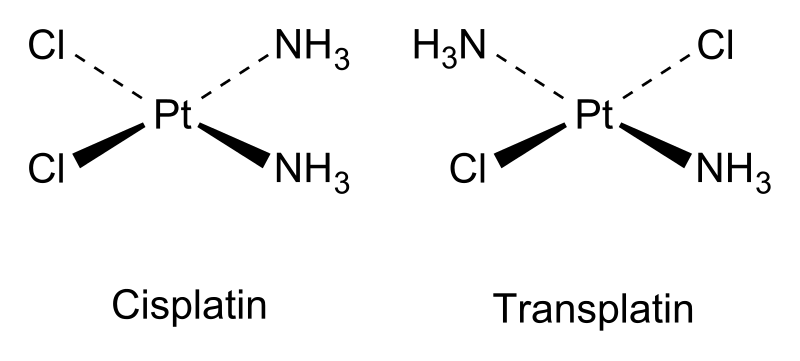Key Difference - Congener vs Isomer