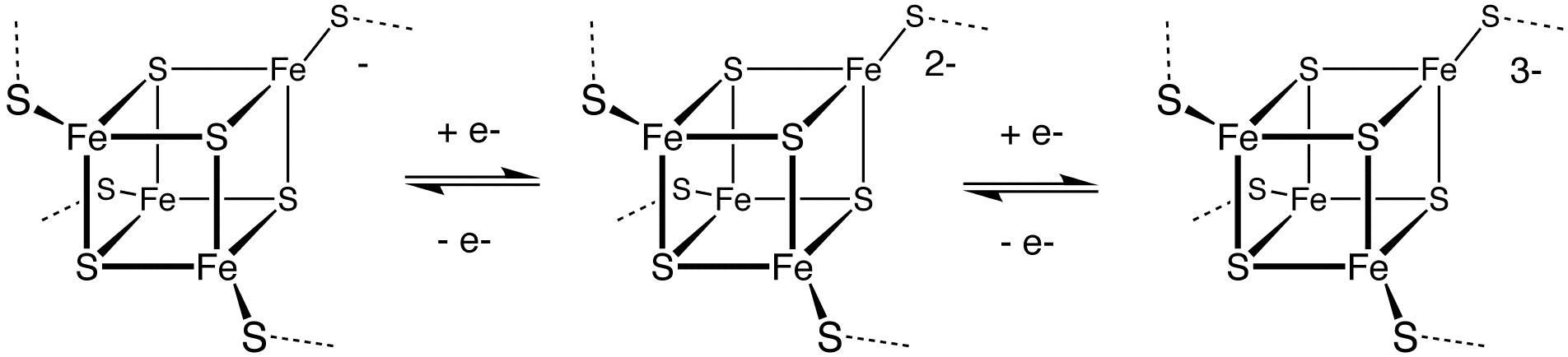 Key Difference - Inner Sphere vs Outer Sphere Mechanism
