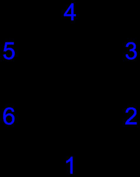 Key Difference - Pyridine vs Pyrimidine