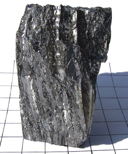 Key Difference - Beryllium vs Lithium