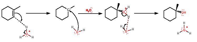 Key Difference - Hydration vs Hydrogenation